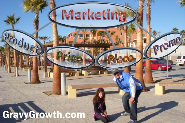 marketing strategies, business, target audience, entrepreneurship, business strategy, demographics, differentiation, marketing, Greg Hixon, GravyGrowth