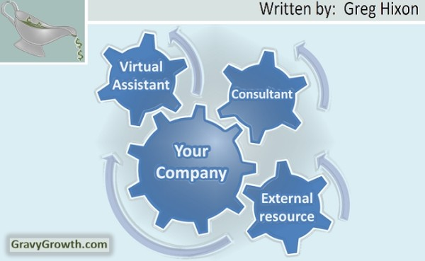 business startup, outsourcing, virtual team, virtual consultants, virtual assistant, business, entrepreneurship, Greg Hixon, GravyGrowth, outsourcing business startup functions, outsourcing strategy